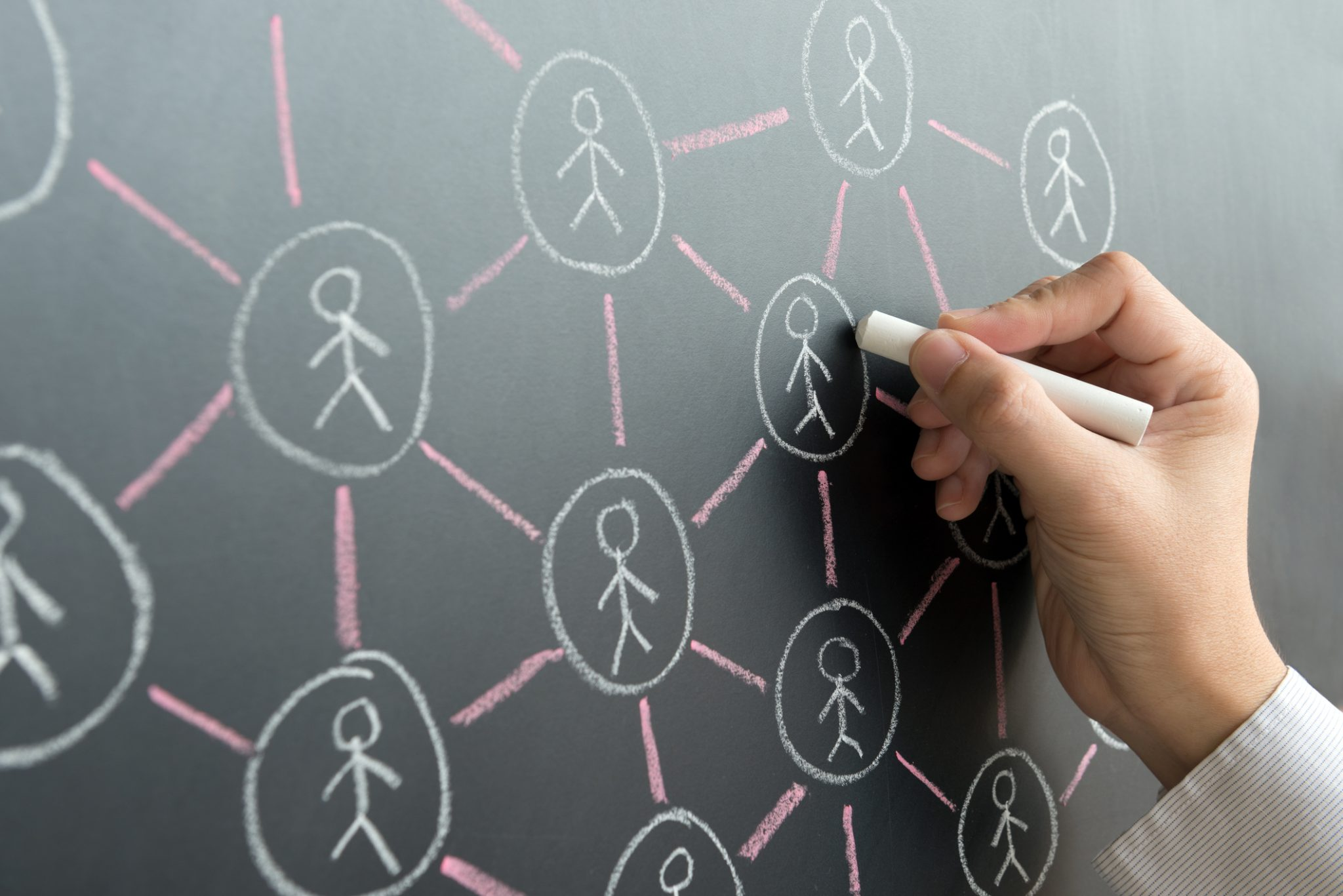 Communicatieve organisatie